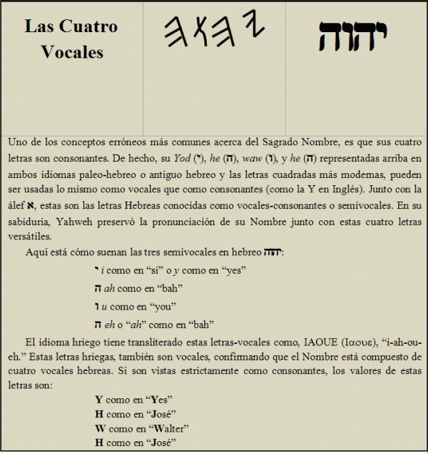 Yahwehs Assembly In Yahshua El Error De La Letra J